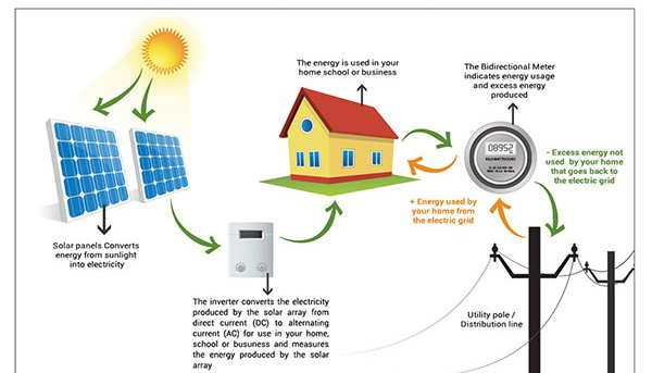 Standalone Solar Power Systems Gohyp