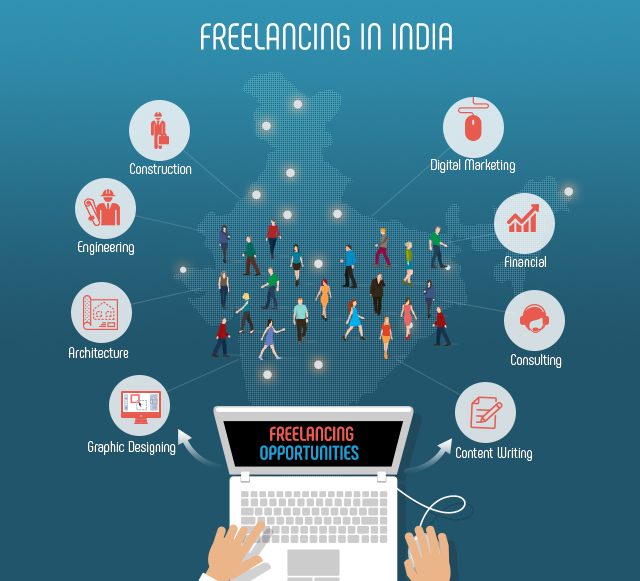 Find jobs for Freelancing opportunities