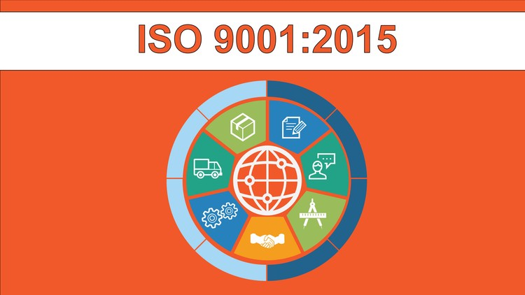 Iso 9001 2015 Implementation Gohyp