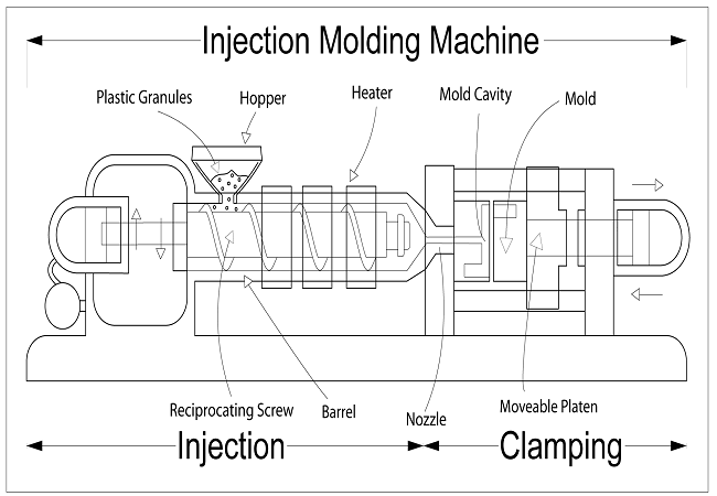Find freelancer for Defects Analysis and Troubleshooting of Injection Moulded Components