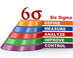 Certified Lean Six Sigma Green Belt (CLSSGB)