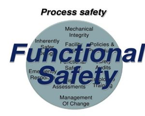 Functional safety engineer: Certification program for Functional Safety based on ISO 26262 – Road Ve