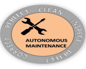 Workshop on Autonomous Maintenance (Jishu Hozen or JH)