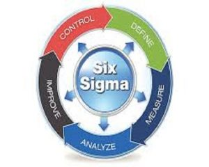 IDR APPROACH TO TROUBLESHOOT COMPONENTS DEFECTS IN A PRESS SHOP - A JOURNEY TO SIX SIGMA