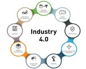 Implementing Industry 4.0 in Manufacturing