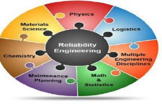 Reliability engineering-Concept, Calculations, Techniques and Tools