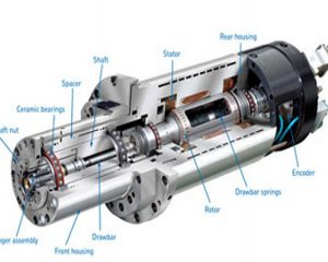 ONLINE TRAINING ON CARE FOR MACHINE TOOL SPINDLES - SYSTEMATIC APPROACH FOR SPINDLE MAINTENANCE
